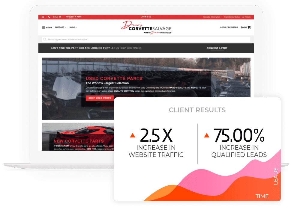 BaseLynk Website Traffic Numbers for Corvette Salvage
